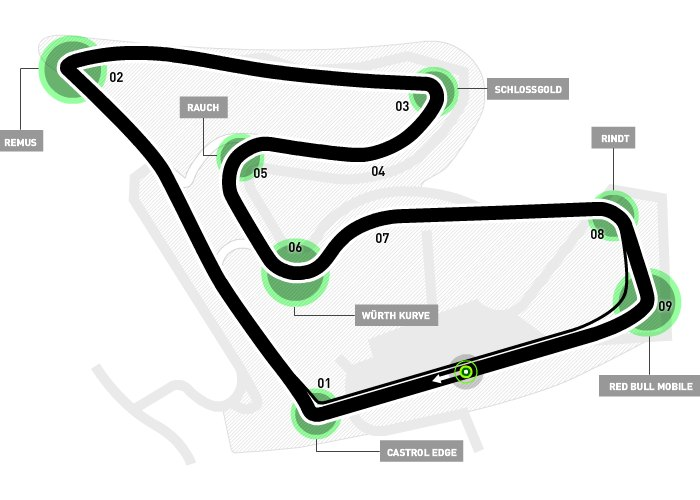Схема автодрома Red Bull Ring в конфигурации 4,326 км