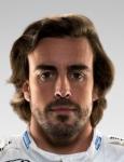 Статистика Fernando Alonso | Фернандо Алонсо