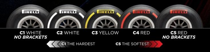 pirelli v sezone 2019 formuli 1  tri tsveta pyat sostavov