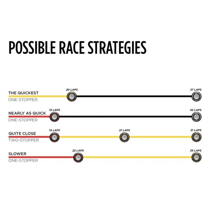 gran-pri-bahreyna:-varianti-strategiy-na-gonku