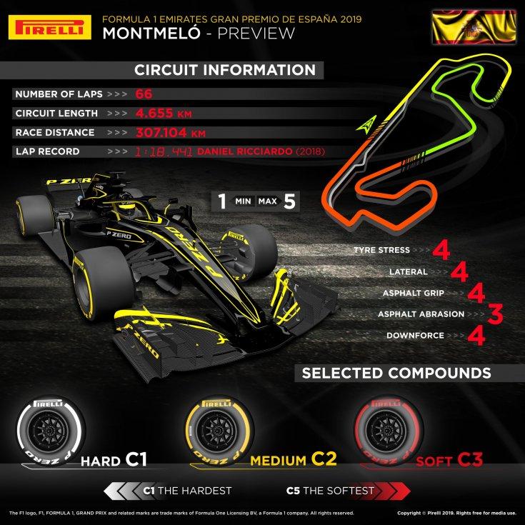 gran-pri-ispanii:-infografika-ot-pirelli