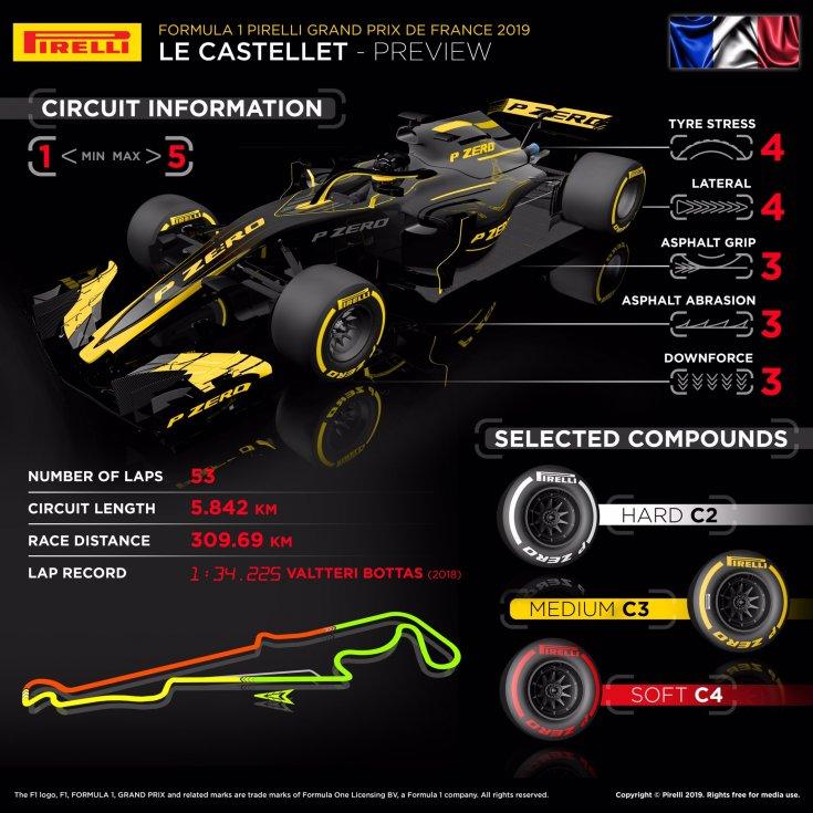 gran-pri-frantsii:-infografika-ot-pirelli