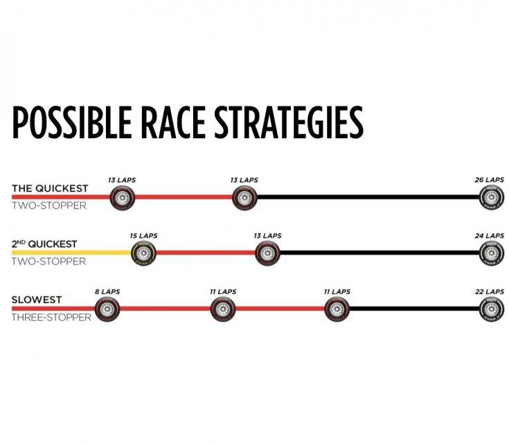 gran-pri-velikobritanii:-vozmognie-varianti-strategiy