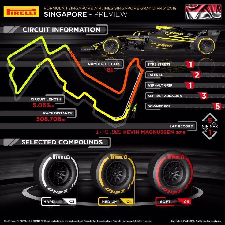 gran-pri-singapura:-infografika-ot-pirelli