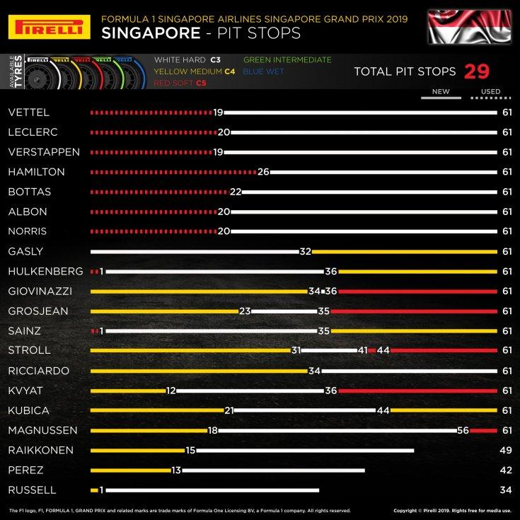 gran-pri-singapura:-shinnaya-taktika