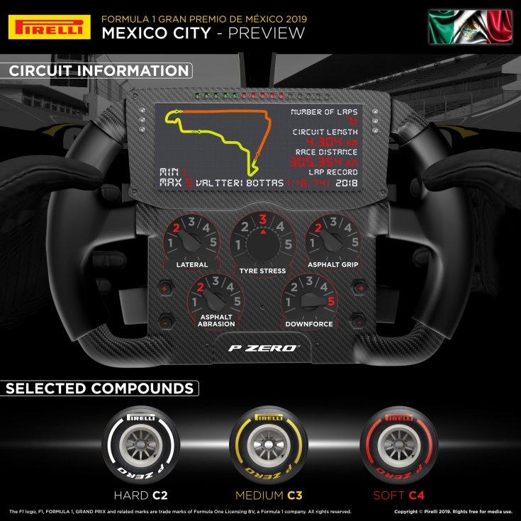 gran-pri-meksiki:-infografika-ot-pirelli