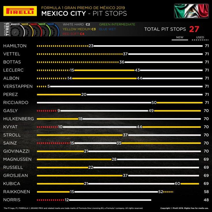 gran-pri-meksiki:-shinnaya-taktika
