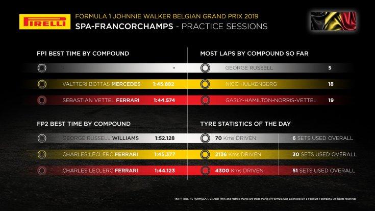 infografika-pirelli