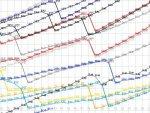 gran pri velikobritanii pokrugovoy grafik - naibolee informativnyy instrument analiza