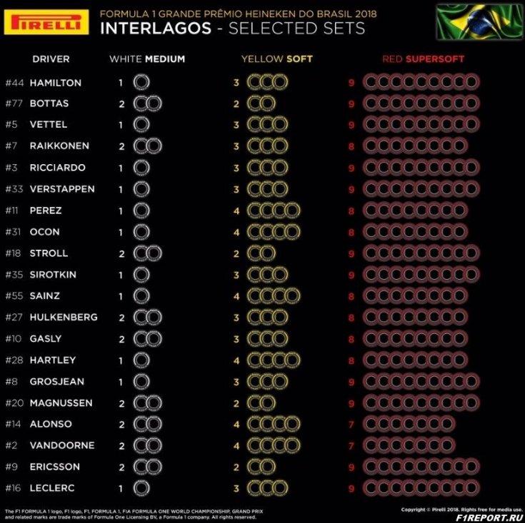 gran-pri-brazilii:-vibrannie-komplekti-shin-na-uikend