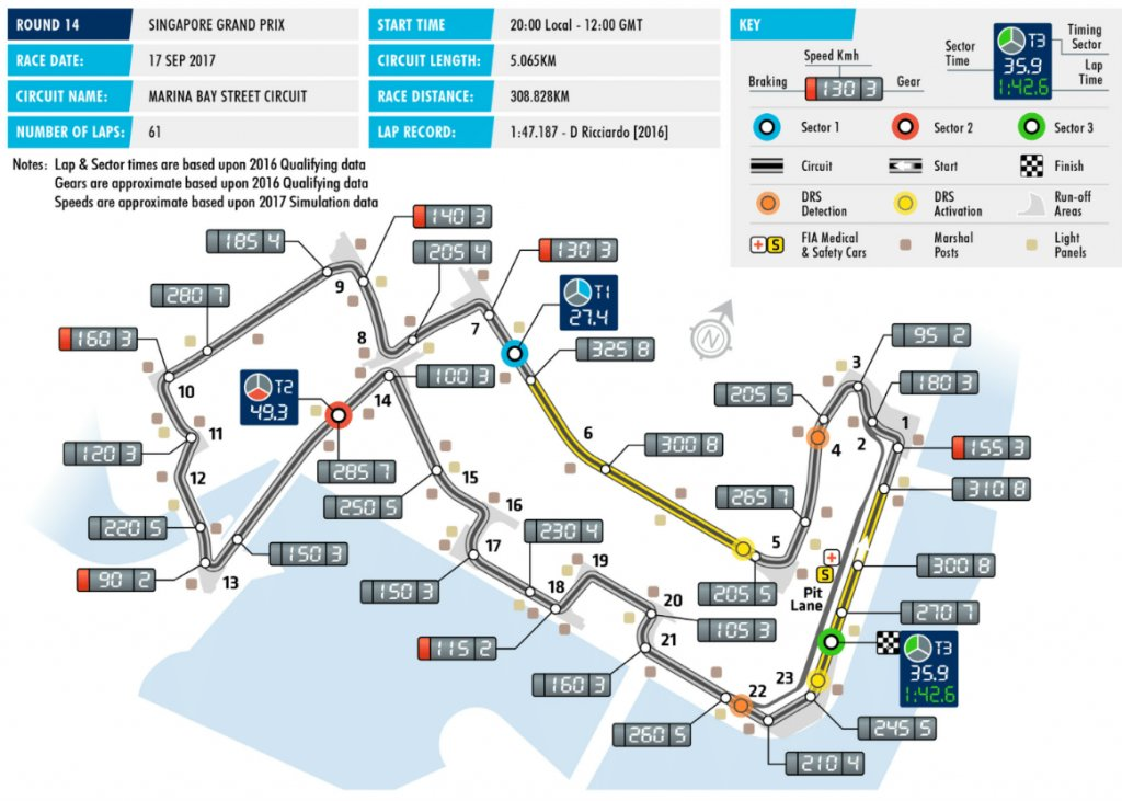 shema trassi formuli 1  marina bey singapur