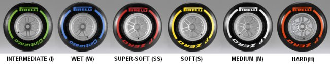 tyres 2013